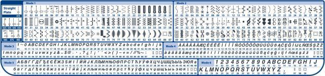 stich_chart-v2